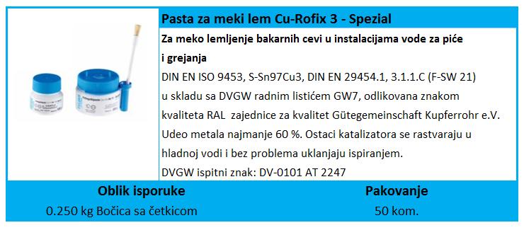 2-Cu-Rofix-3