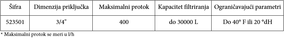 Mini filter za kamenac 5235