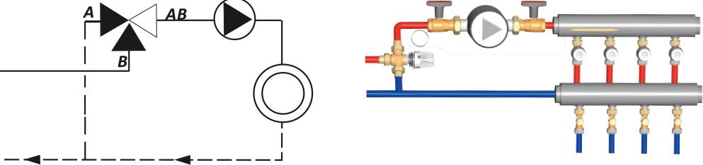 Mešna funkcija mešnih ventila
